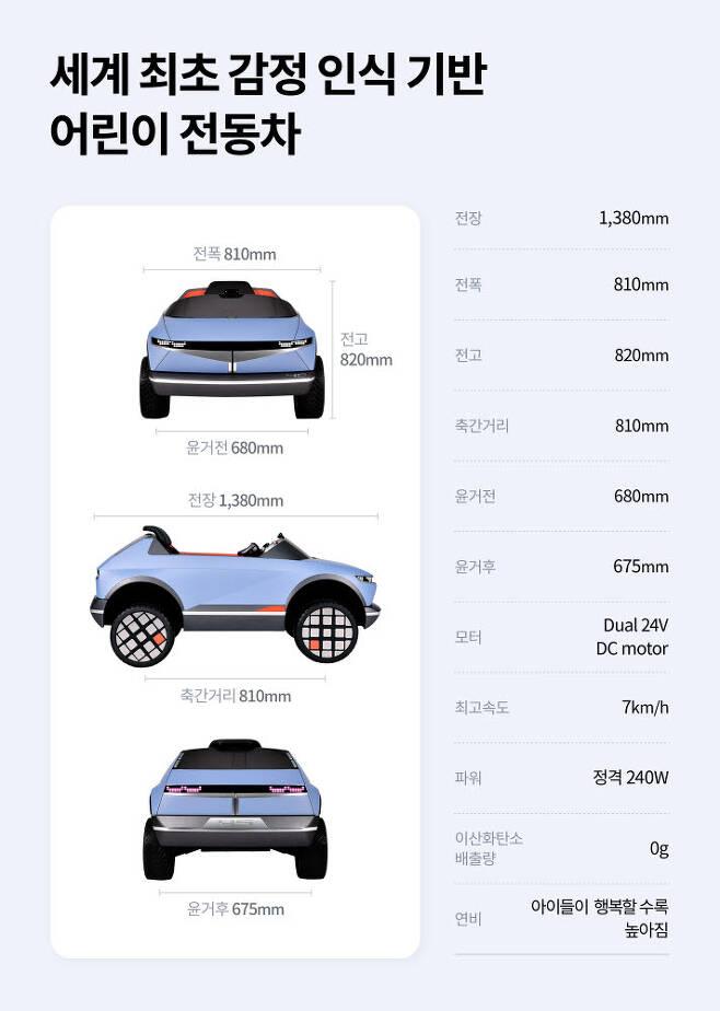 어린이 전동차 제원 공개 .