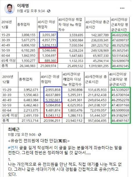 이재명 경기도지사 페이스북© 뉴스1