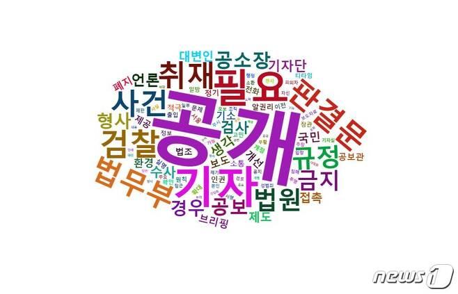 (법조언론인클럽 제공) © 뉴스1