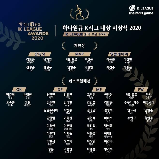 하나원큐 K리그2 대상 시상식 2020 후보 [한국프로축구연맹 제공. 재판매 및 DB 금지]