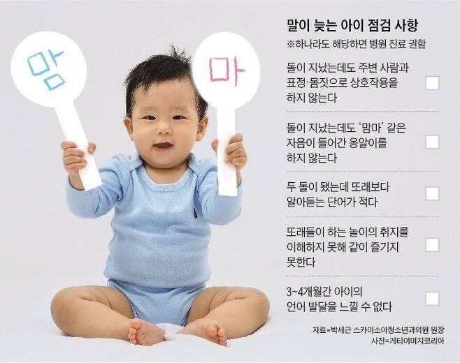 또래보다 언어 발달이 늦는 아이는 생후 24개월쯤 치료를 받으면 좋다는 것이 최근 임상 추세다. 위 체크 리스트에 있는 다섯 사항 중 해당되는 내용이 있다면 전문가와 상담하는 것을 권한다.
