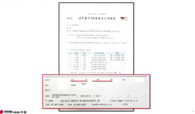 10월 15일 문화체육관광위원회 국정감사, 이용 의원 질의 자료