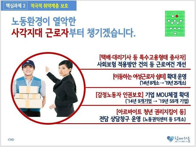 2015년 발표된 서울시 '노동정책 기본계획'의 일부.