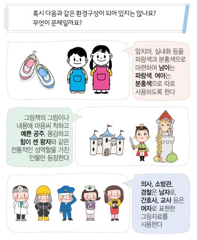 어린이 대상 성차별 사례 항목 예시.