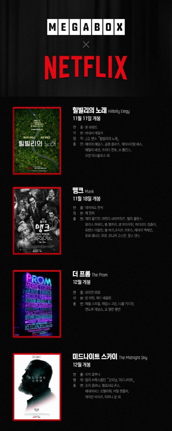 메가박스, 넷플릭스 영화 4편 연속 개봉..'콜' 등 韓영화는?
