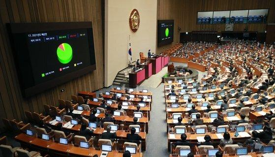 558조원 2021년도 예산안 국회 통과   (서울=연합뉴스) 안정원 기자 = 박병석 국회의장이 2일 국회 본회의에서 558조원(정부안 대비 2조2천억원 증액) 규모의 2021년도 예산안을 의결하고 있다. 예산안이 법정 시한(12월 2일) 이내에 처리되는 것은 국회선진화법 시행 첫해인 2014년 이후 6년 만에 처음이다. 2020.12.2   jeong@yna.co.kr (끝)  〈저작권자(c) 연합뉴스, 무단 전재-재배포 금지〉