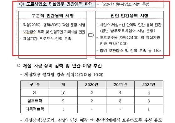 서울시가 지난해 11월 발표한 2020~2021 겨울철 재설대책 추진계획 일부분. [서울시]