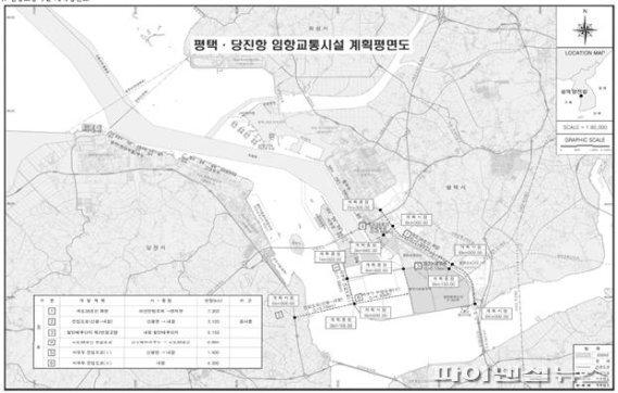 평택-당진항 교통시설 계획. 사진제공=경기북부청