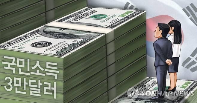 한국 1인당 국민소득 소폭 줄어 (PG) [정연주 제작] 일러스트