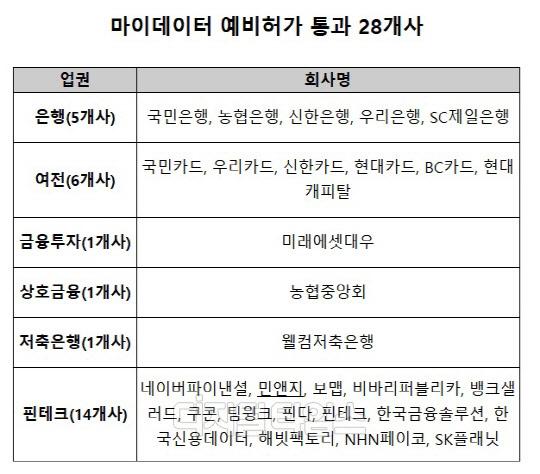 (금융위원회 제공)