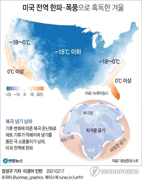 [그래픽] 미국 전역 한파ㆍ폭풍으로 혹독한 겨울 (서울=연합뉴스) 장성구 기자 = 미국이 기록적인 한파로 꽁꽁 얼어붙었다.     겨울 폭풍이 몰고 온 북극발(發) 맹추위에 미국 본토(하와이ㆍ알래스카 제외) 4분의 3이 눈에 뒤덮였고, 주민 2억 명에게 경보가 발령됐다.      sunggu@yna.co.kr      페이스북 tuney.kr/LeYN1 트위터 @yonhap_graphics