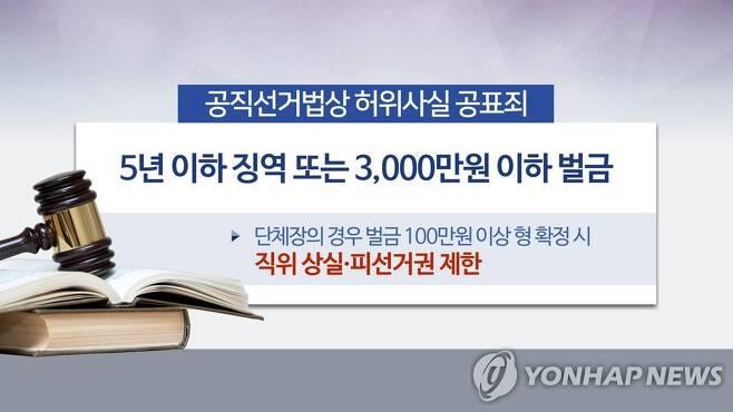 공직선거법상 허위사실 공표죄 (CG) [연합뉴스TV 제공]