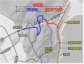 부산 해운대 송정옛길 사업 계획도