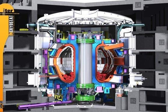ITER 핵융합 반응장치 내부 단면도. [사진 ITER국제기구]