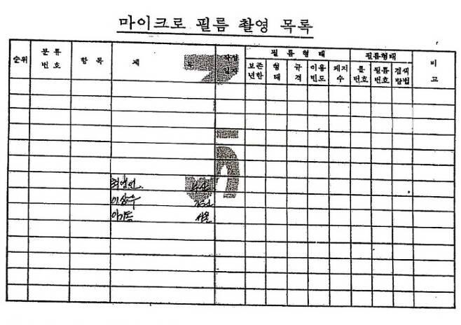 민주사회를위한변호사모임(민변)이 1968년 베트남전 당시 한국군의 민간인 학살 사건과 관련해 국가정보원에서 받아 9일 공개한 1969년 중앙정보부 조사기록에는 학살 관여 의혹으로 조사를 받는 당시 소대장 3명의 이름이 적혀 있다. 민변 제공