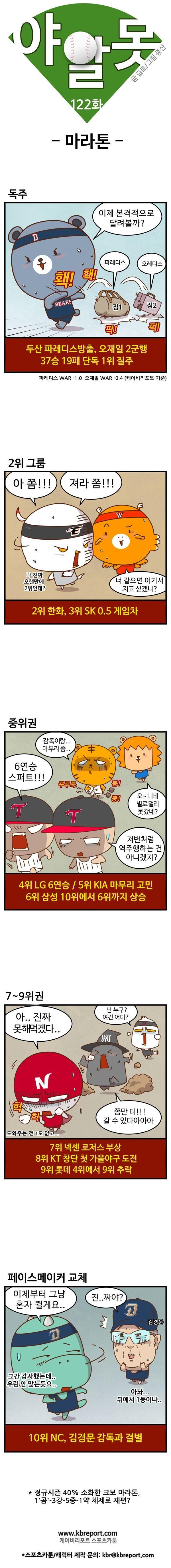 출처: [야구카툰] 야알못: 크보마라톤, 1곰-3강-5중-1약?