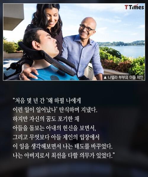출처: Bloomberg