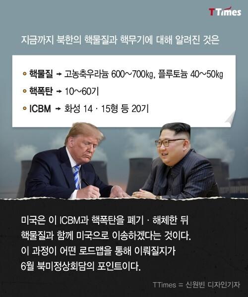 출처: AFP, 뉴스1(노동신문)