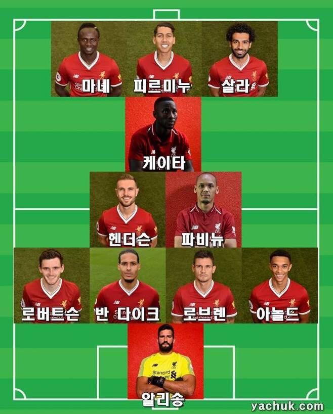 출처: 2018-19시즌 리버풀 예상 베스트 11