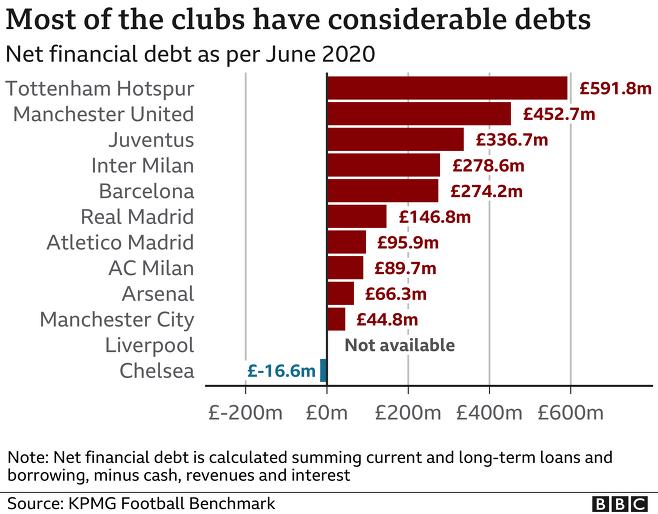 출처: BBC
