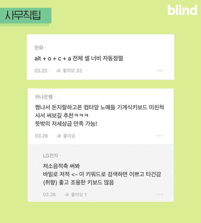 """출처: [블라인드] """"혹시 남 알려주기 아까운 본인만의 노하우 있음?"""""""
