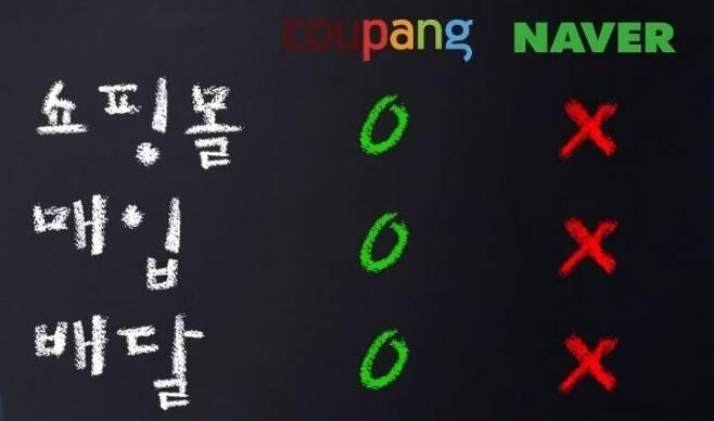 출처: (그래픽=박수혁)