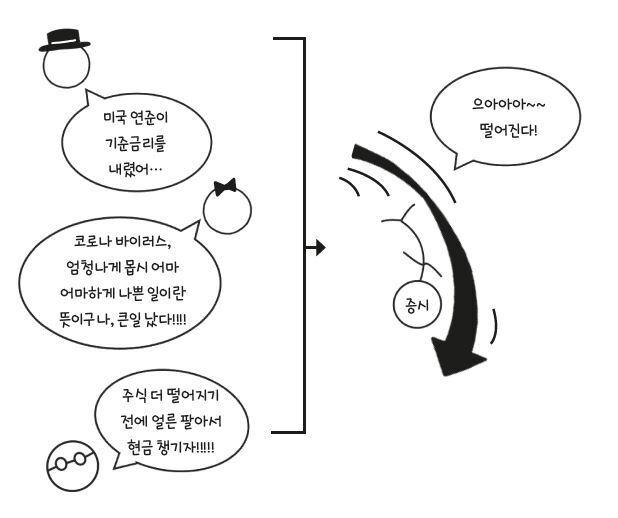 출처: 책 《오늘 배워 내일 써먹는 경제상식》