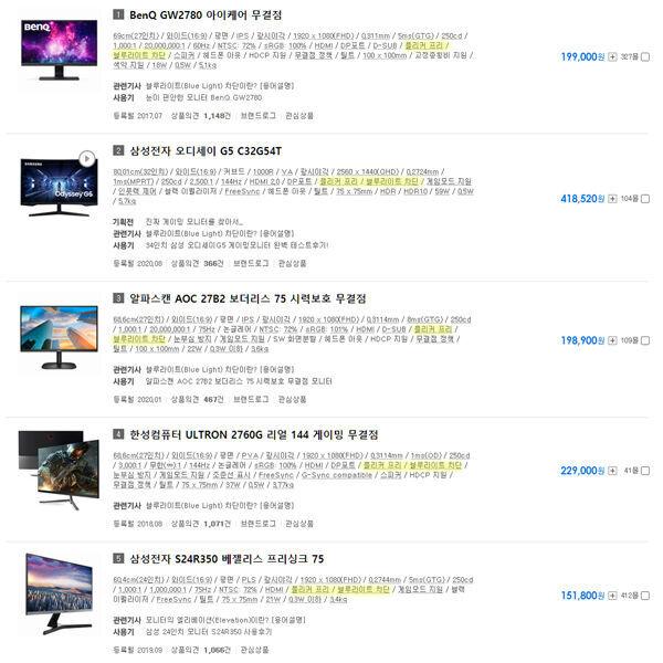 출처: 가격비교 사이트에 올라온 플리커프리 지원 모니터 리스트