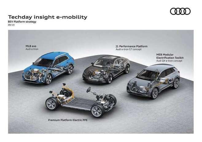 출처: Audi