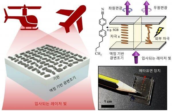 출처: 한국연구재단
