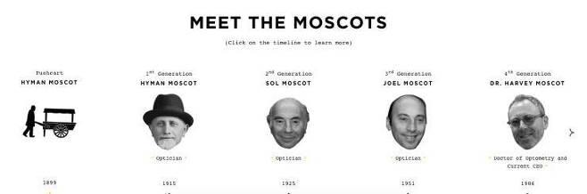 출처: Ⓒwww.moscot.com