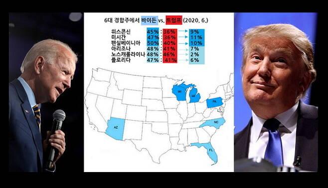 출처: 바이든 vs. 트럼프, 2020 대선(11월 3일)이 머지않았다.