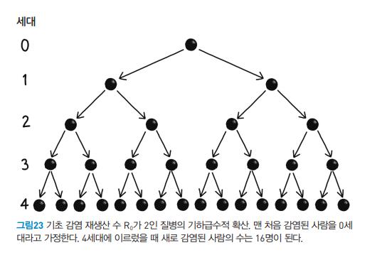 출처: 도서 <수학으로 생각하는 힘>