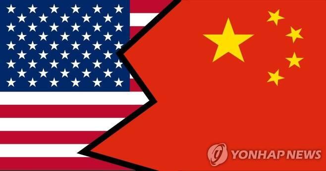 미국과 중국 [위키미디어 캡처]