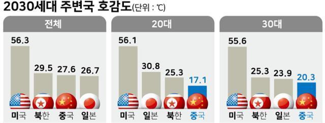 한국일보·한국리서치 여론조사 시각물