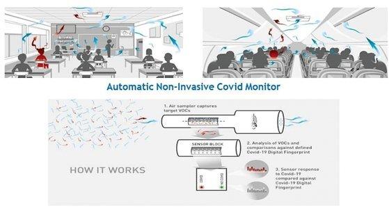 코로나19 확진자 감지하는 센서 기기의 원리. [로보사이언티픽 홈페이지 캡처]