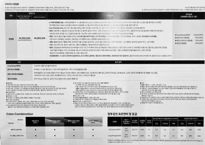 아이오닉5 영업용 가격표.