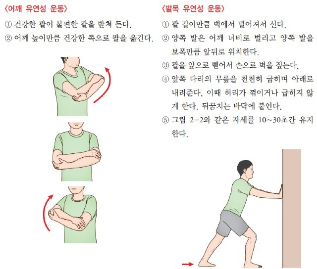 어깨 및 발목 유연성 운동/대한뇌신경재활학회·보건복지부 '뇌졸중, 보다 행복한 삶을 위한 길라잡이 연구' 발췌