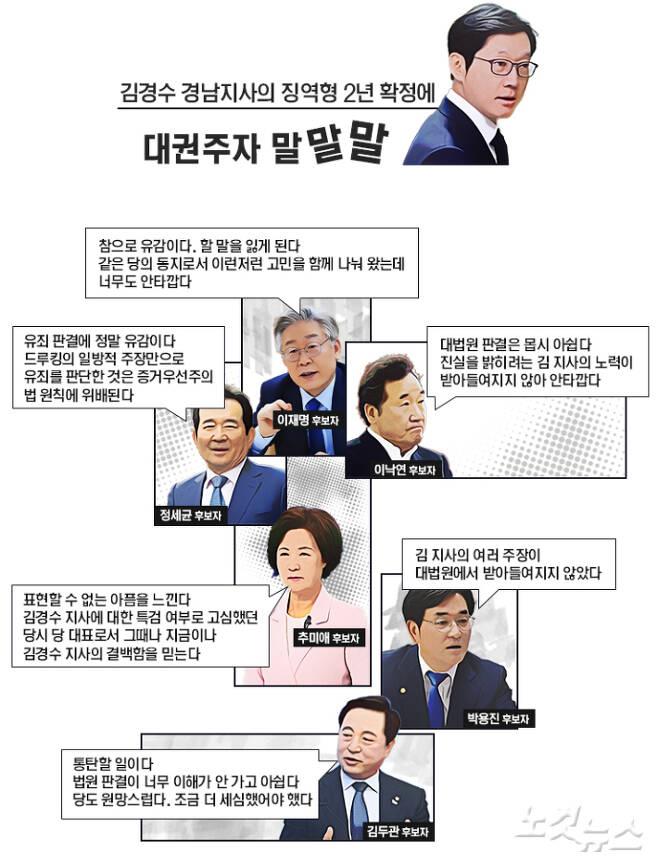 그래픽=김성기 기자