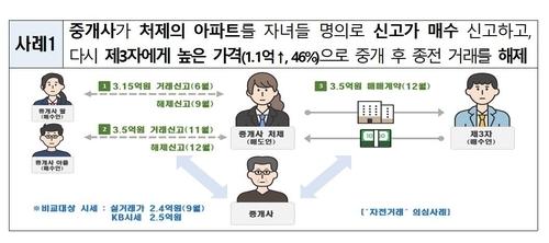 [국토교통부 자료 제공. 재판매 및 DB 금지]