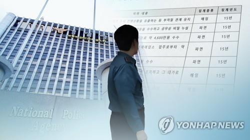 경찰 비위 [연합뉴스TV 제공]