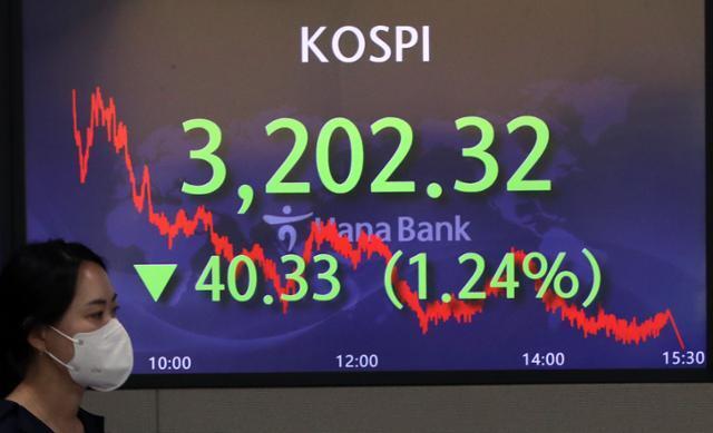 코스피가 하락 마감한 지난달 30일 오후 서울 중구 하나은행 딜링룸 모니터에 코스피 지수가 전일 대비 40.33p(1.24%) 내린 3,202.32를 나타내고 있다. 뉴시스