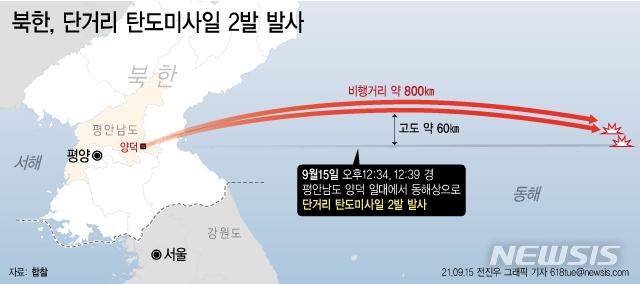 [서울=뉴시스] 15일 합동참모본부에 따르면 북한이 오늘 낮 12시34분께와 12시39분께 북한 평안남도 양덕 일대에서 동해상으로 단거리 탄도미사일 2발을 발사했다. 비행거리는 약 800㎞, 고도 60여㎞로 탐지됐다. (그래픽=전진우 기자) 618tue@newsis.com