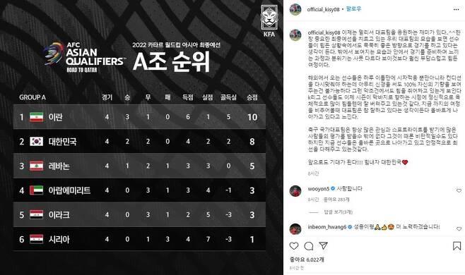대표팀을 응원한 기성용. [기성용 SNS. 재판매 및 DB 금지]