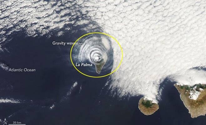 지난 1일 나사가 우주정거장에서 촬영했다며 공개한 라팔마섬 사진. 라팔마섬에서 분출한 화산을 중심으로 동심원이 발생한 것(노란 원)이 확인된다. 나사는 화산 분출이 일정한 주기로 변했기 때문에 발생한 현상이라고 설명했다. /나사