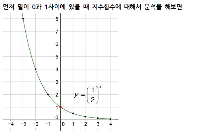 미적분 02 이론 지수함수