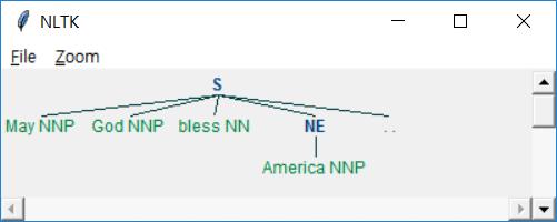 Py3 5] Named Entity Recognition w/ NLTK