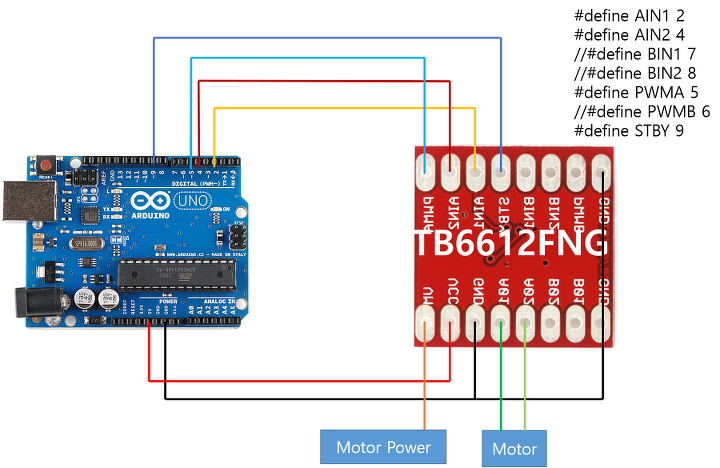 ARDUINO POSITION CONTROL (Slide Pot&TB6612FNG)(PID control)