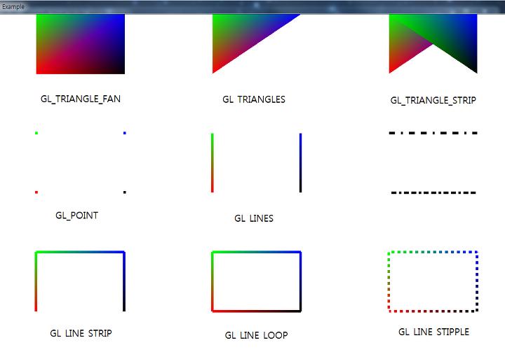 OpenGL 그리기 종류