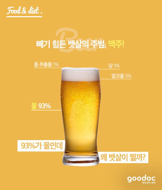 맥주를 안주없이 마시면 살이 안찔까?
